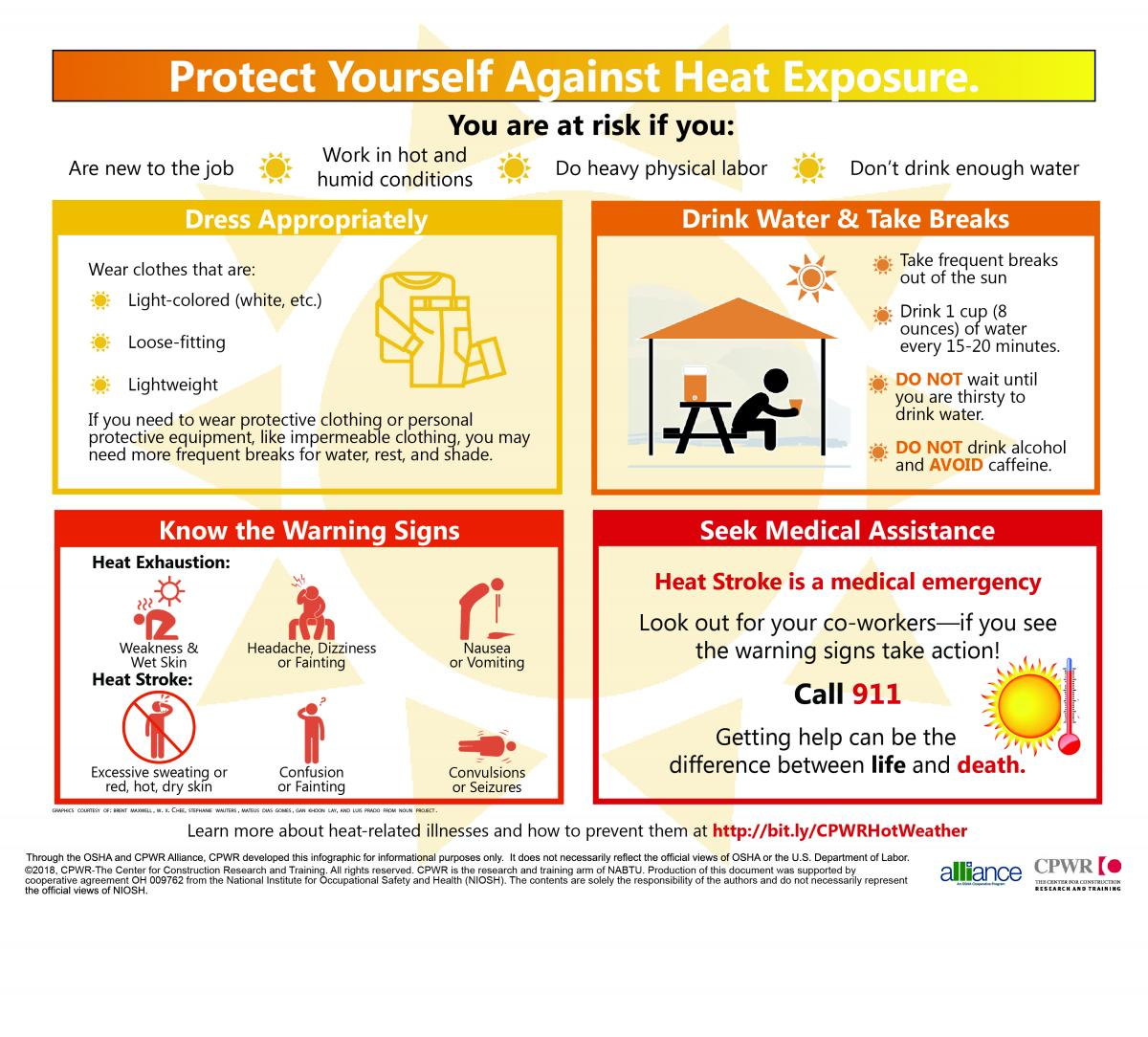 Protect yourself from heat